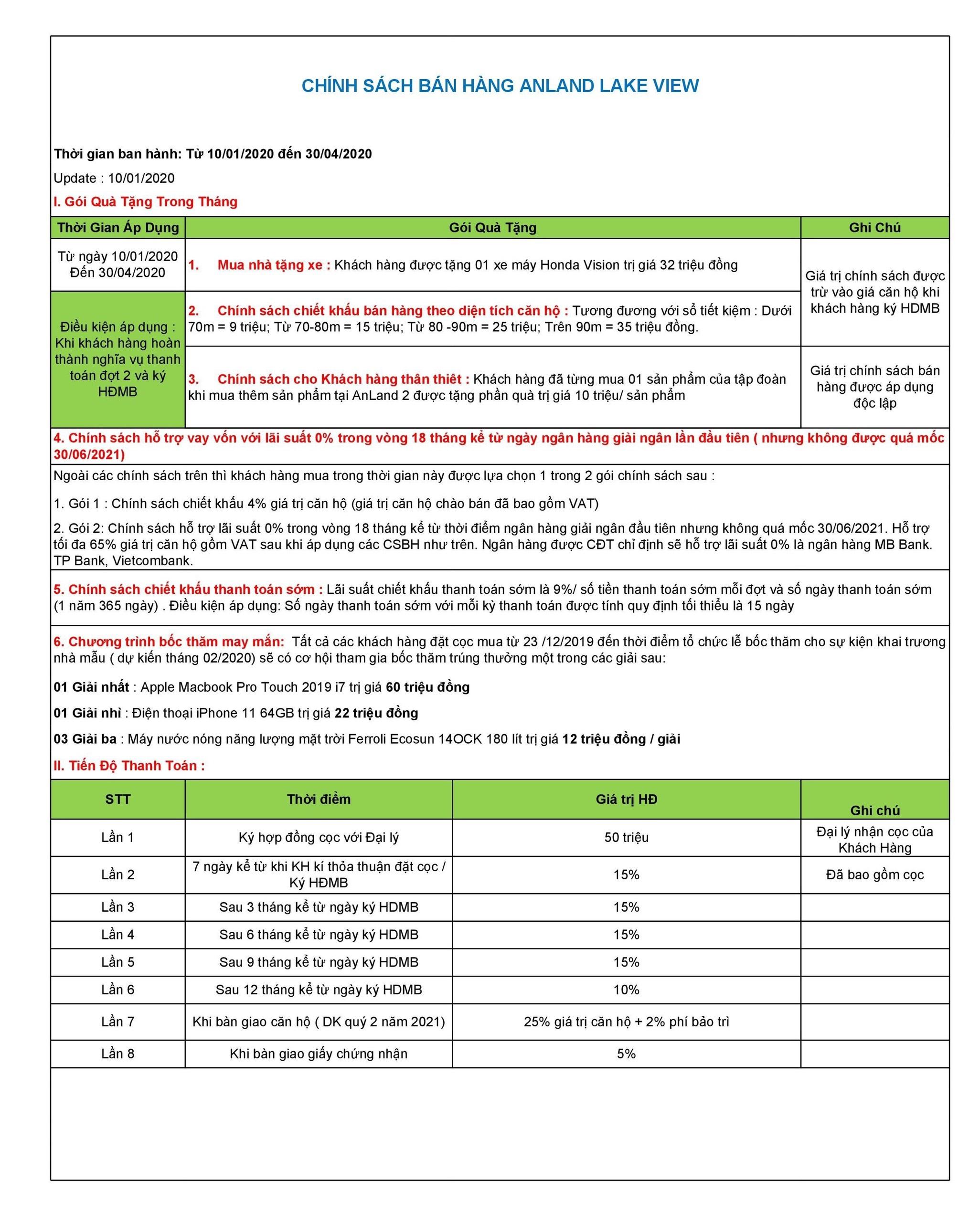 Chính sách bán hàng chung cư Anland Lakeview của tập đoàn Nam Cường